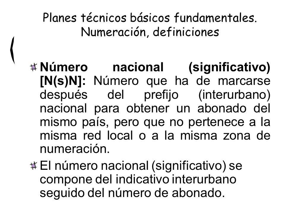 Número nacional (significativo) [N(s)N]: Número que ha de marcarse después del prefijo (interurbano) nacional para obtener un abonado del mismo país, pero que no pertenece a la misma red local o a la misma zona de numeración.