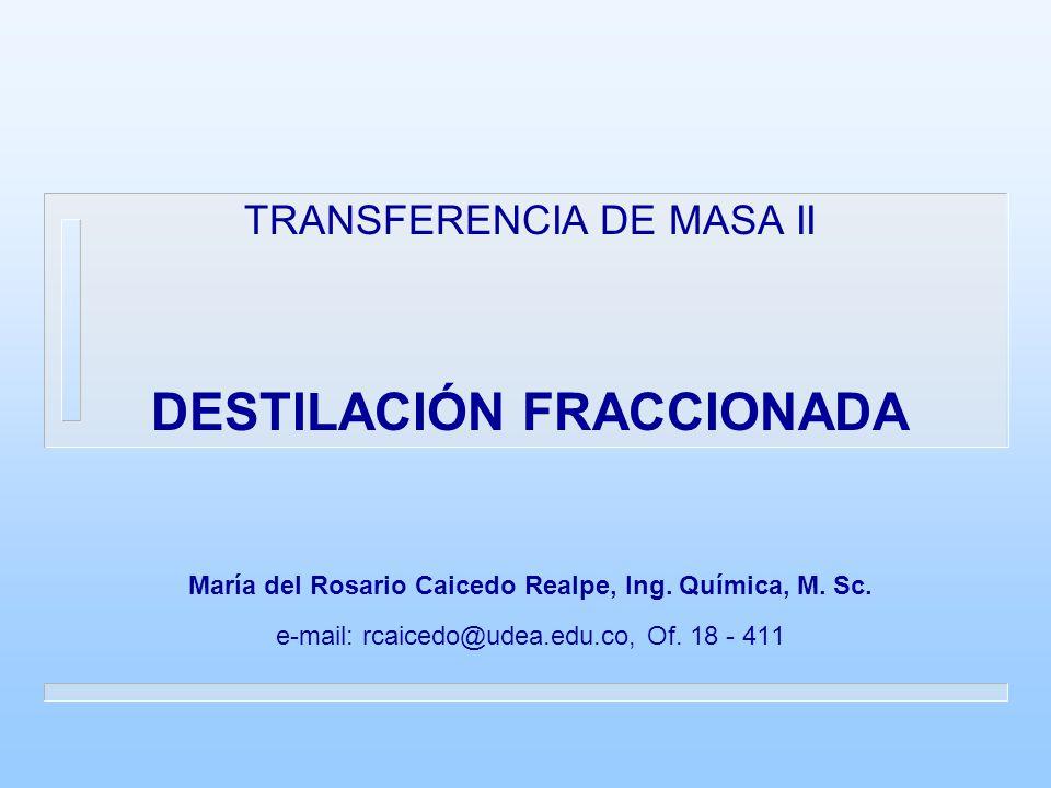 TRANSFERENCIA DE MASA II DESTILACIÓN FRACCIONADA María del Rosario Caicedo Realpe, Ing.
