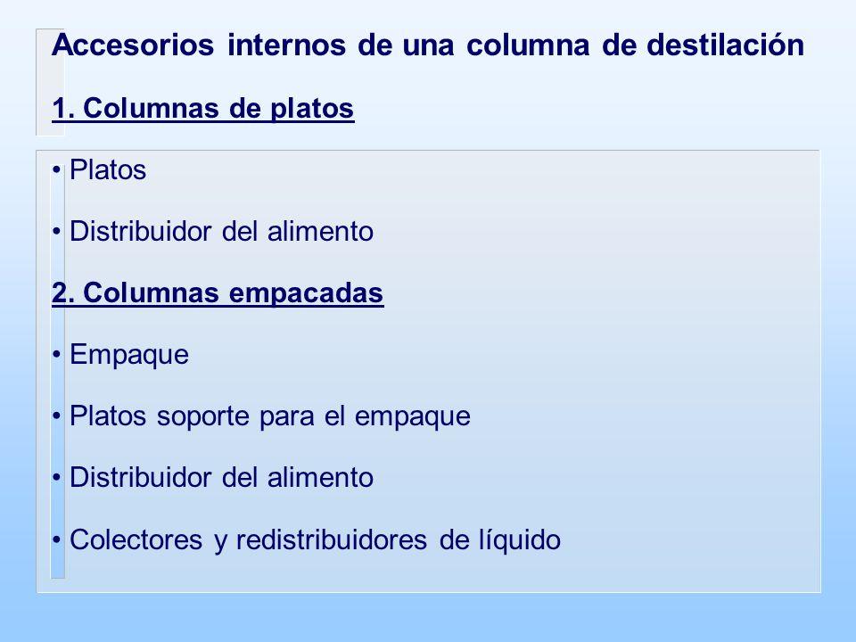 Accesorios internos de una columna de destilación 1.