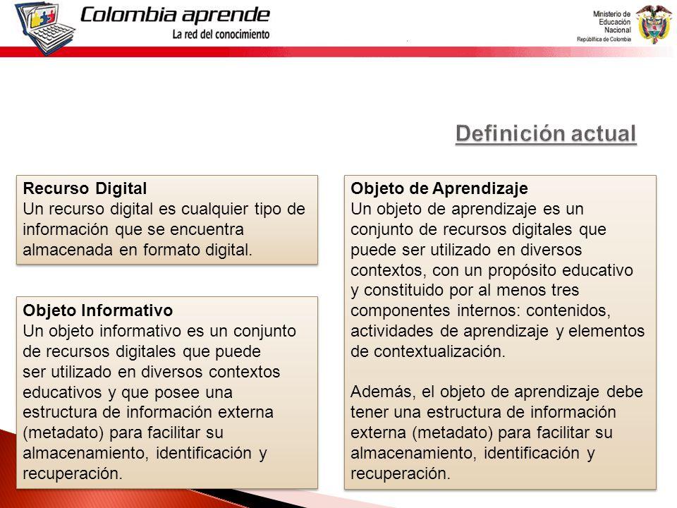 Objeto de Aprendizaje Un objeto de aprendizaje es un conjunto de recursos digitales que puede ser utilizado en diversos contextos, con un propósito educativo y constituido por al menos tres componentes internos: contenidos, actividades de aprendizaje y elementos de contextualización.