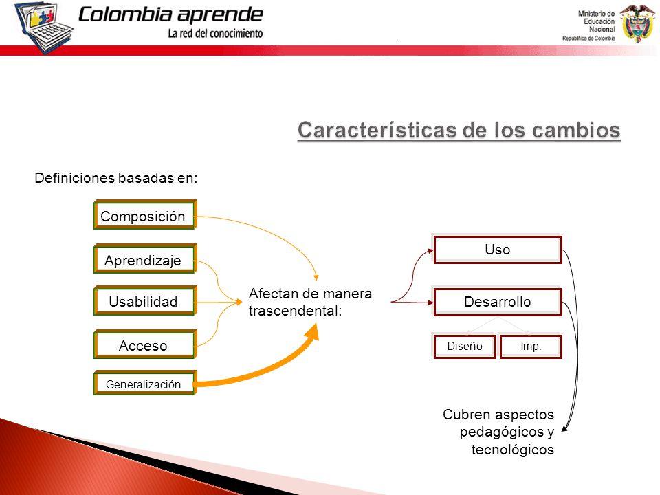Definiciones basadas en: Composición Aprendizaje Usabilidad Acceso Generalización Afectan de manera trascendental: Cubren aspectos pedagógicos y tecnológicos Uso Desarrollo Imp.Diseño
