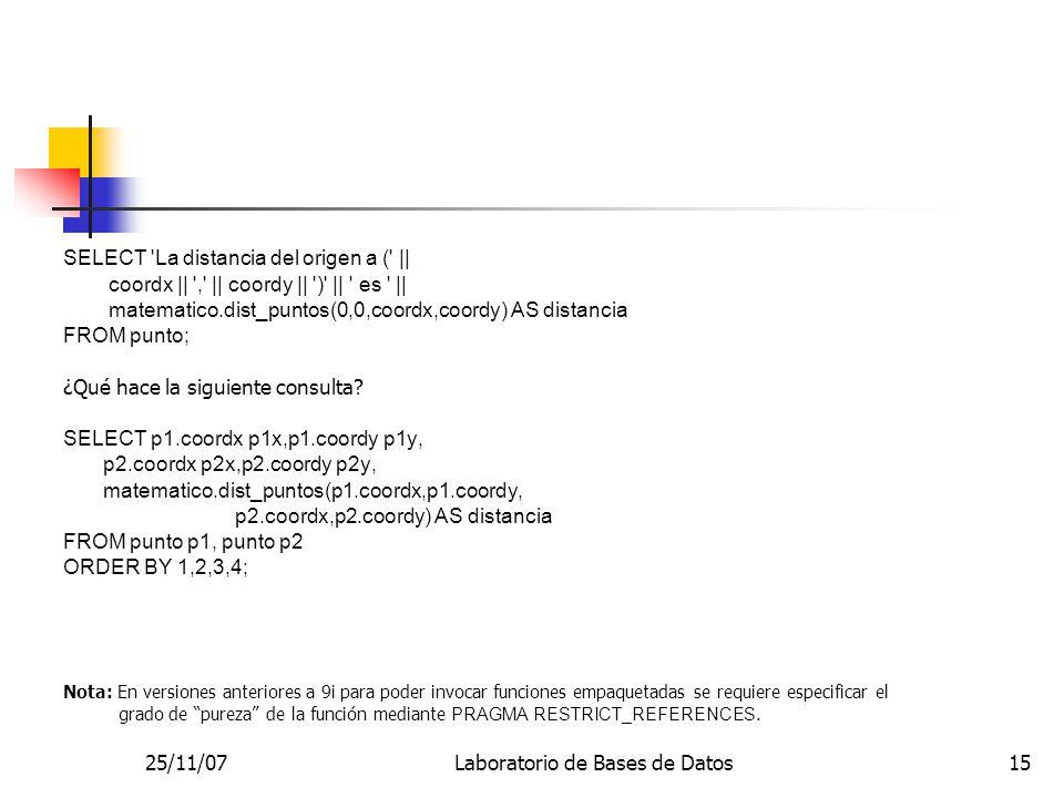 25/11/07Laboratorio de Bases de Datos15 SELECT La distancia del origen a ( || coordx || , || coordy || ) || es || matematico.dist_puntos(0,0,coordx,coordy) AS distancia FROM punto; ¿Qué hace la siguiente consulta.