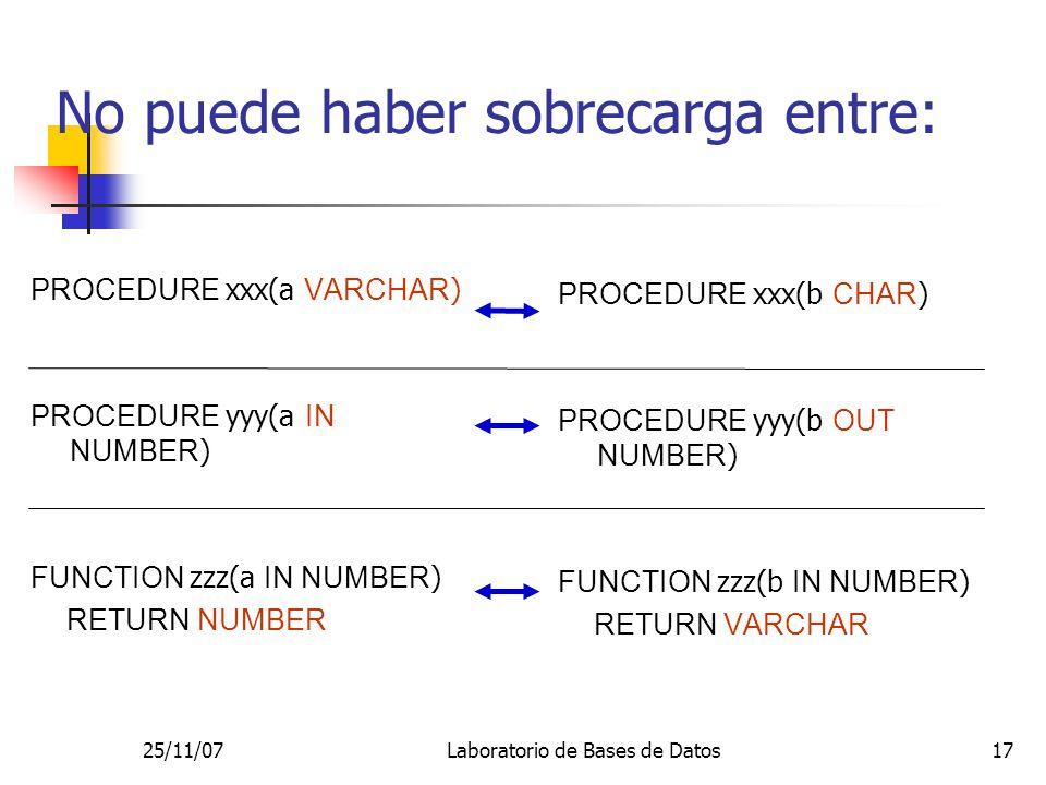 25/11/07Laboratorio de Bases de Datos17 No puede haber sobrecarga entre: PROCEDURE xxx(a VARCHAR ) PROCEDURE yyy(a IN NUMBER ) FUNCTION zzz(a IN NUMBE