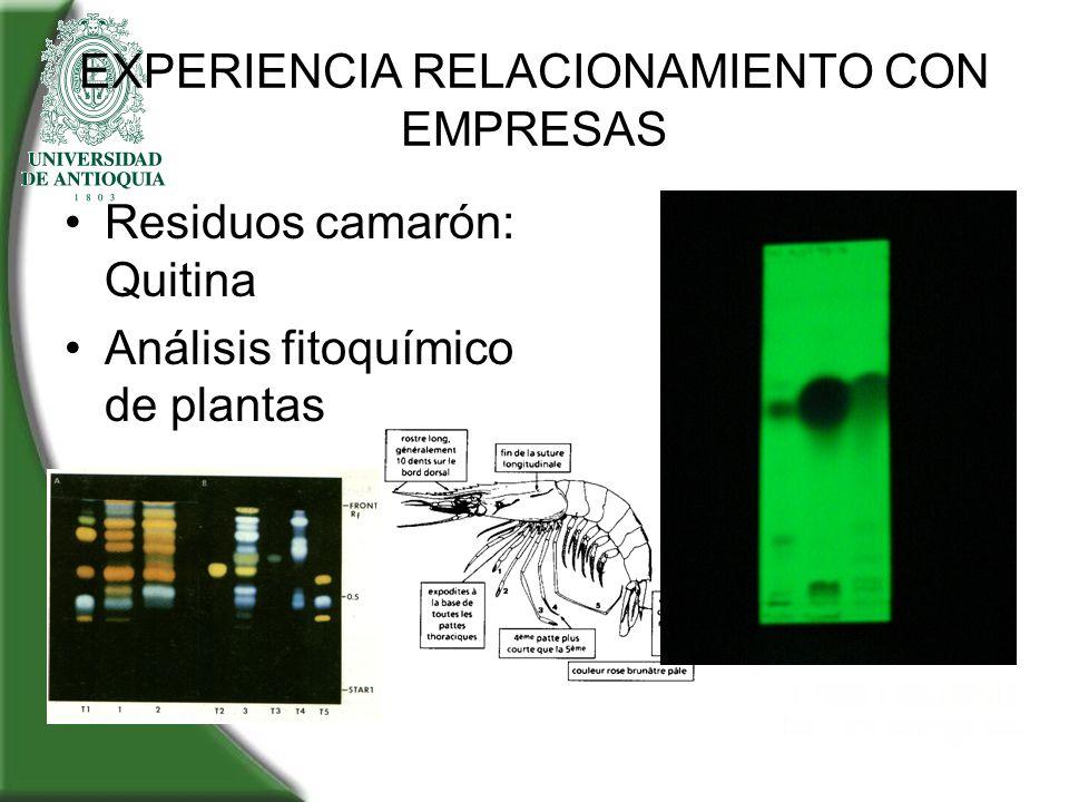 EXPERIENCIA RELACIONAMIENTO CON EMPRESAS Residuos camarón: Quitina Análisis fitoquímico de plantas