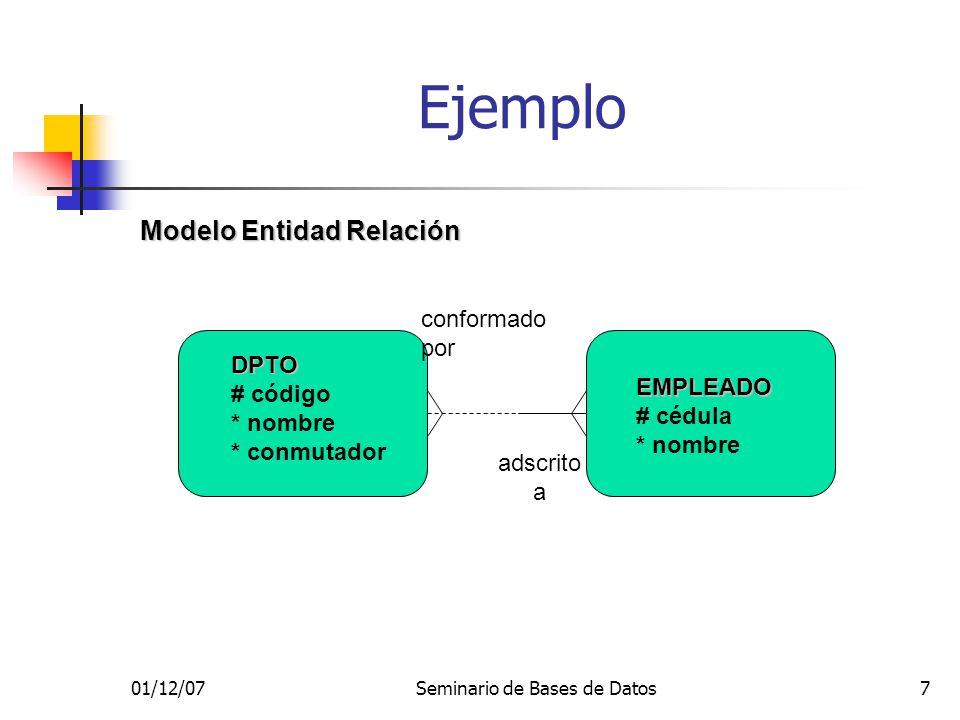 01/12/07Seminario de Bases de Datos7 Ejemplo Modelo Entidad Relación DPTO # código * nombre * conmutador EMPLEADO # cédula * nombre adscrito a conformado por