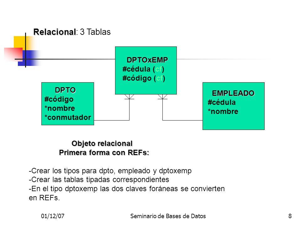01/12/07Seminario de Bases de Datos8 Relacional Relacional: 3 Tablas DPTO DPTO #código *nombre *conmutador EMPLEADO EMPLEADO #cédula *nombre Objeto relacional Objeto relacional Primera forma con REFs: -Crear los tipos para dpto, empleado y dptoxemp -Crear las tablas tipadas correspondientes -En el tipo dptoxemp las dos claves foráneas se convierten en REFs.