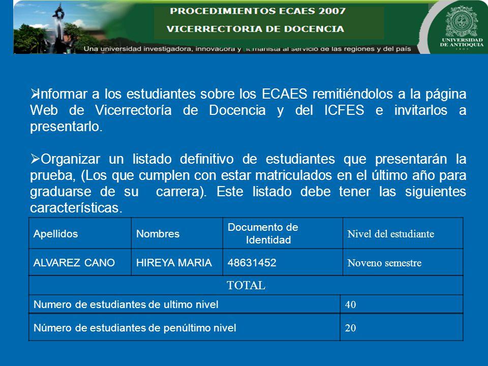ApellidosNombres Documento de Identidad Nivel del estudiante ALVAREZ CANOHIREYA MARIA48631452 Noveno semestre Informar a los estudiantes sobre los ECAES remitiéndolos a la página Web de Vicerrectoría de Docencia y del ICFES e invitarlos a presentarlo.