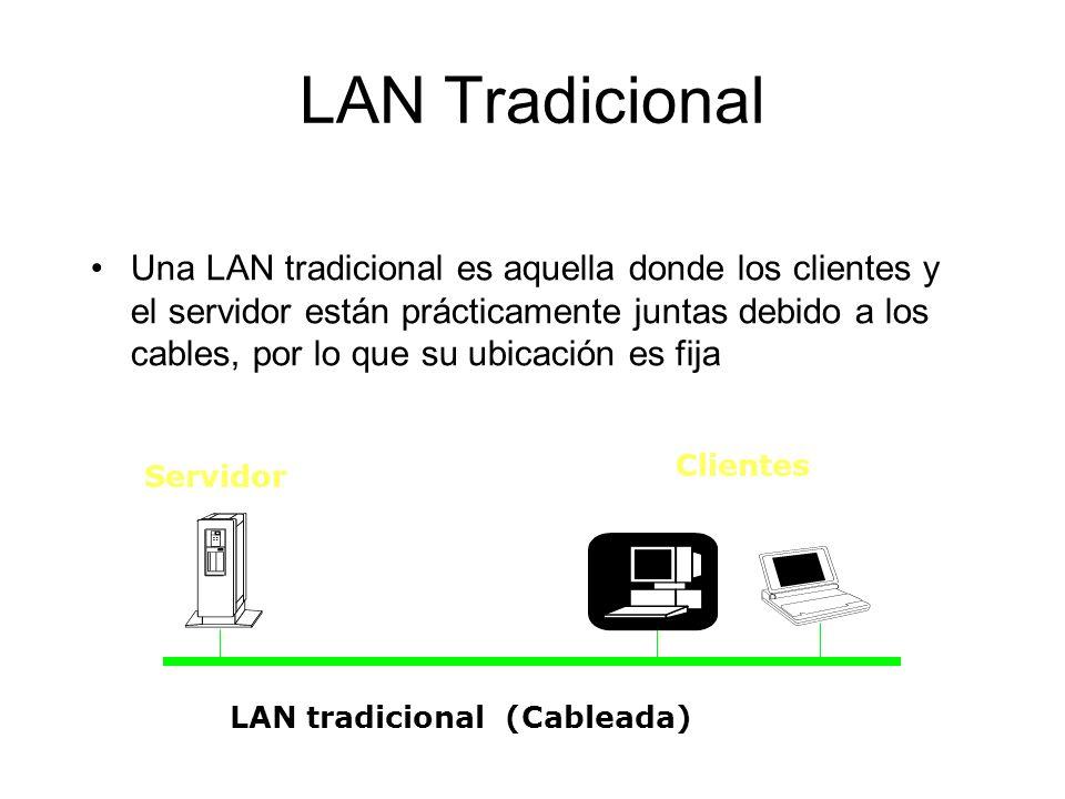 LAN Tradicional Una LAN tradicional es aquella donde los clientes y el servidor están prácticamente juntas debido a los cables, por lo que su ubicación es fija Servidor Clientes LAN tradicional (Cableada)