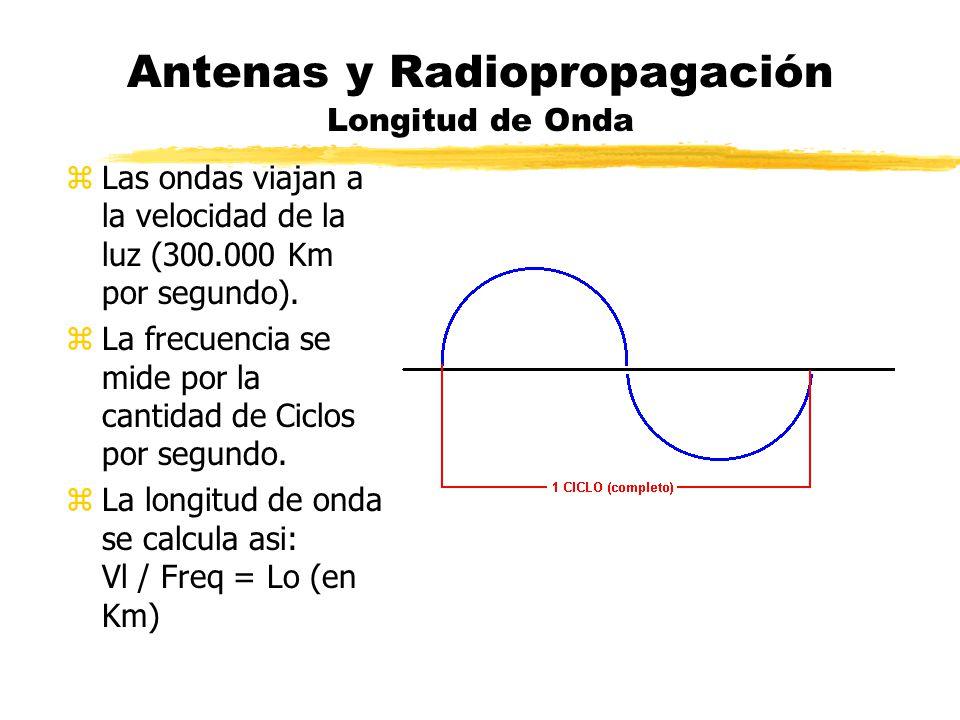 Antenas y Radiopropagación Longitud de Onda zLas ondas viajan a la velocidad de la luz (300.000 Km por segundo). zLa frecuencia se mide por la cantida