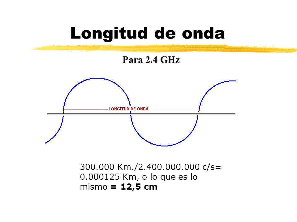 Longitud de onda 300.000 Km./2.400.000.000 c/s= 0.000125 Km, o lo que es lo mismo = 12,5 cm Para 2.4 GHz