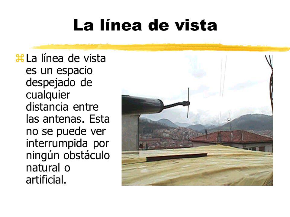 La línea de vista zLa línea de vista es un espacio despejado de cualquier distancia entre las antenas. Esta no se puede ver interrumpida por ningún ob