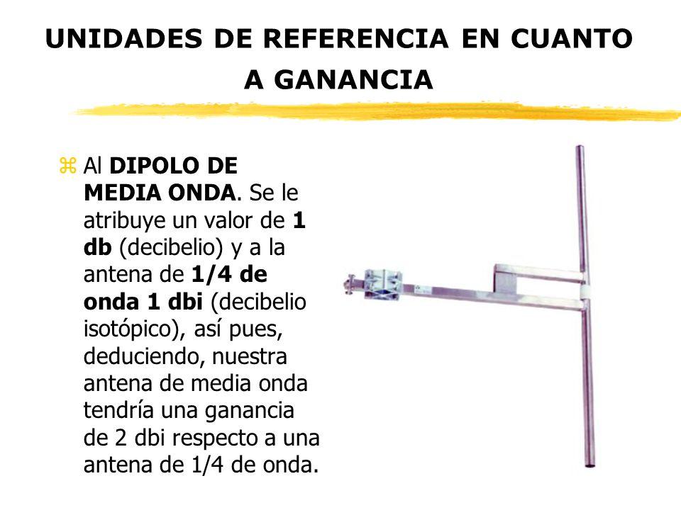 UNIDADES DE REFERENCIA EN CUANTO A GANANCIA zAl DIPOLO DE MEDIA ONDA. Se le atribuye un valor de 1 db (decibelio) y a la antena de 1/4 de onda 1 dbi (