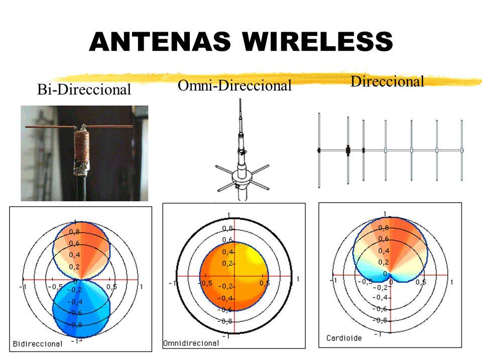 ANTENAS WIRELESS Bi-Direccional Omni-Direccional Direccional