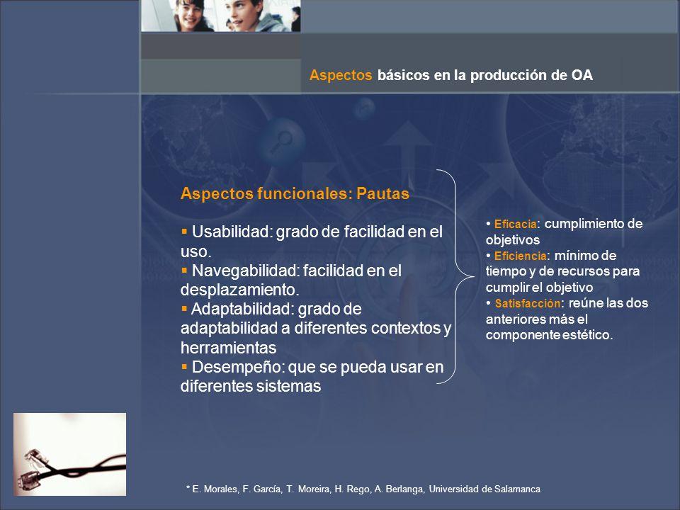 Aspectos funcionales: Pautas Usabilidad: grado de facilidad en el uso.