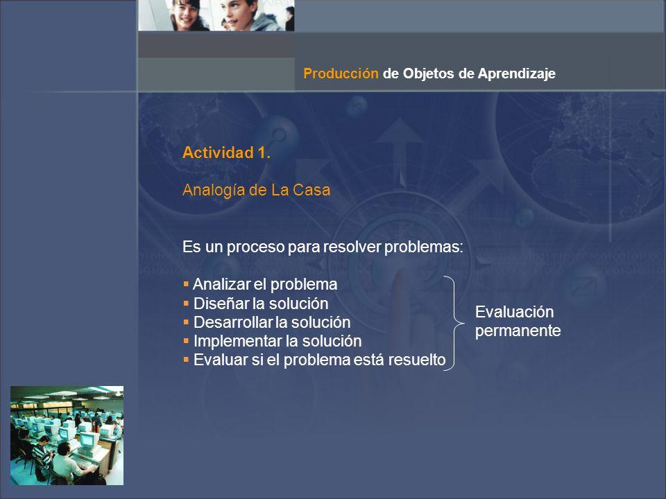 Proceso de producción de OA 1.Análisis Parte de un problema o una necesidad.