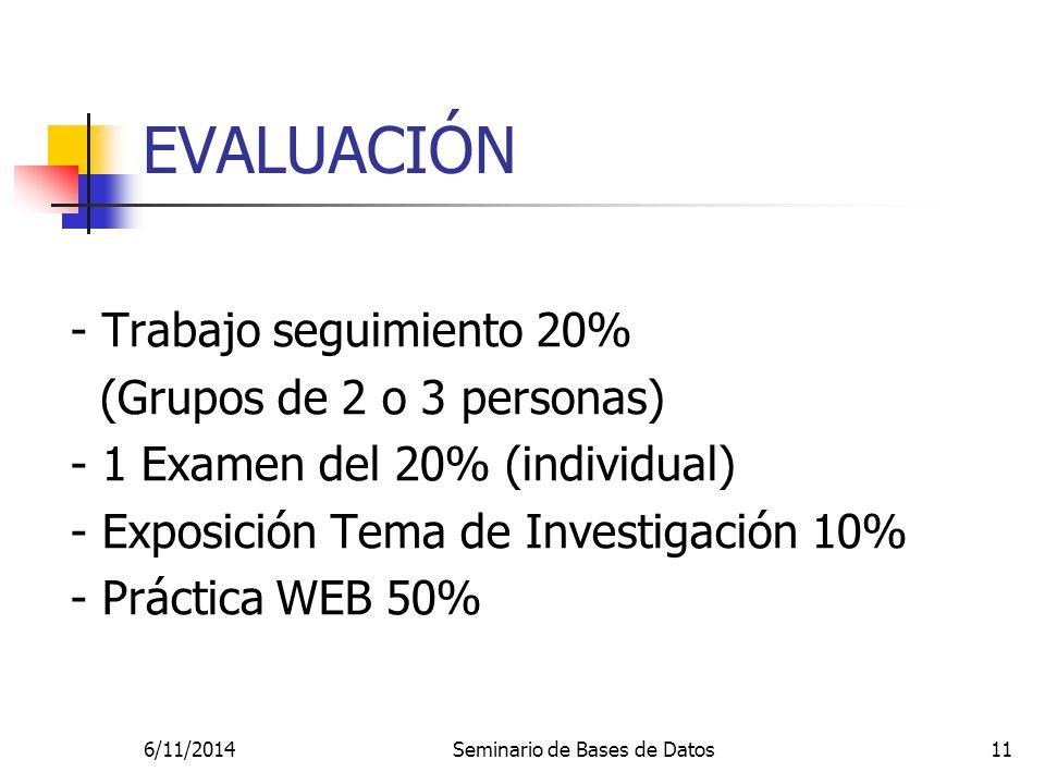 6/11/2014Seminario de Bases de Datos11 EVALUACIÓN - Trabajo seguimiento 20% (Grupos de 2 o 3 personas) - 1 Examen del 20% (individual) - Exposición Tema de Investigación 10% - Práctica WEB 50%
