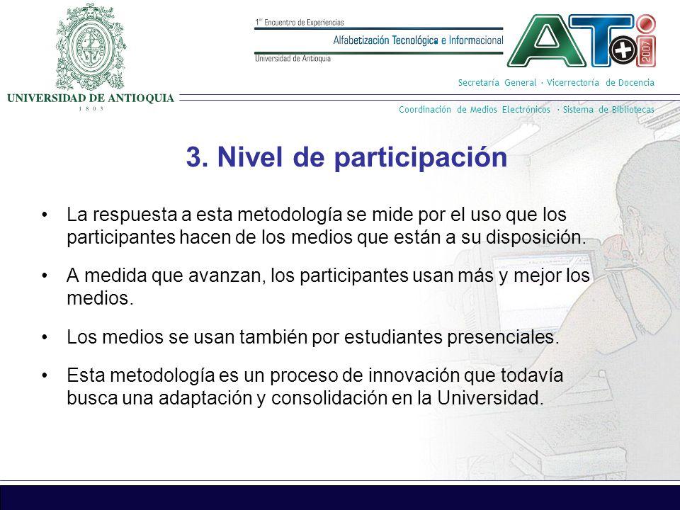 Secretaría General · Vicerrectoría de Docencia Coordinación de Medios Electrónicos · Sistema de Bibliotecas 3.