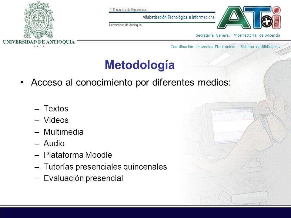 Secretaría General · Vicerrectoría de Docencia Coordinación de Medios Electrónicos · Sistema de Bibliotecas 2.