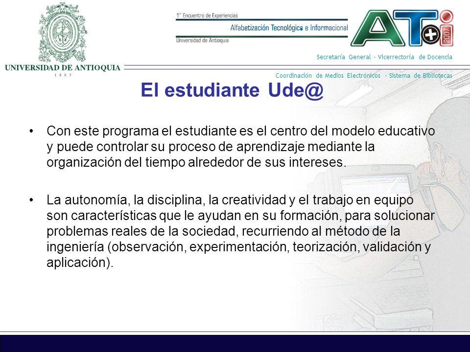 Secretaría General · Vicerrectoría de Docencia Coordinación de Medios Electrónicos · Sistema de Bibliotecas Materiales