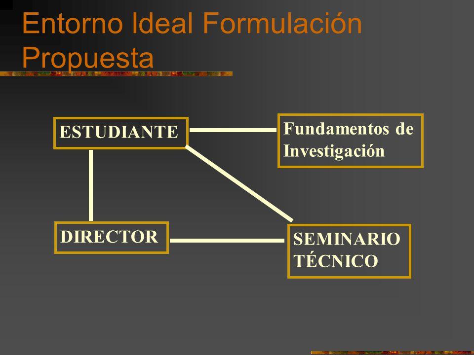 Entorno Ideal Formulación Propuesta ESTUDIANTE Fundamentos de Investigación DIRECTOR SEMINARIO TÉCNICO