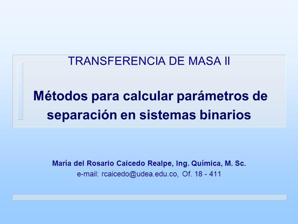 TRANSFERENCIA DE MASA II Métodos para calcular parámetros de separación en sistemas binarios María del Rosario Caicedo Realpe, Ing.