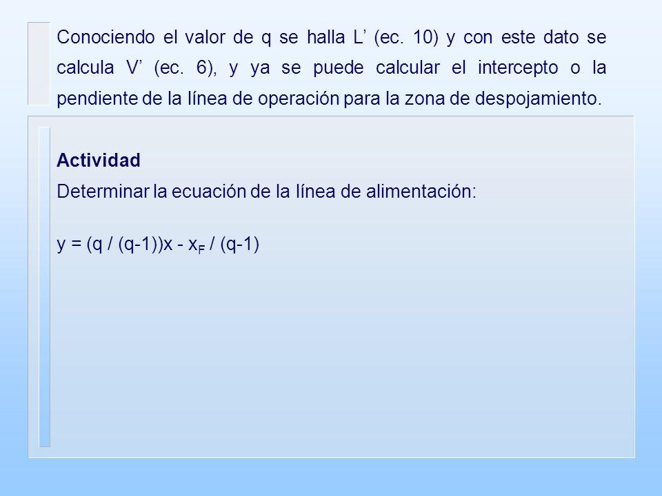 Conociendo el valor de q se halla L (ec. 10) y con este dato se calcula V (ec. 6), y ya se puede calcular el intercepto o la pendiente de la línea de