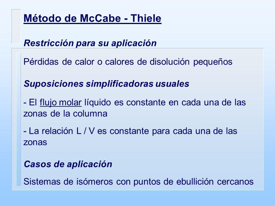 Método de McCabe - Thiele Restricción para su aplicación Pérdidas de calor o calores de disolución pequeños Suposiciones simplificadoras usuales - El flujo molar líquido es constante en cada una de las zonas de la columna - La relación L / V es constante para cada una de las zonas Casos de aplicación Sistemas de isómeros con puntos de ebullición cercanos