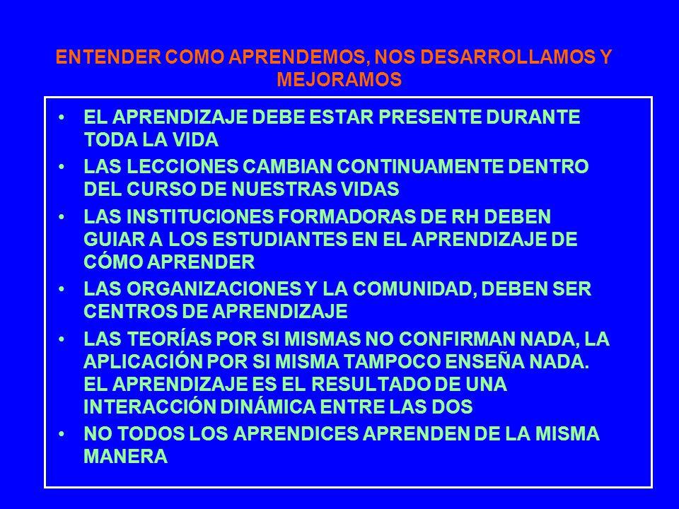 DIAGNÓSTICO DE LA ORGANIZACIÓN SITUACIÓN ACTUAL COSTOS VENTAS PRODUCTIVIDAD ERRORES, DEFECTOS FALTAS, PROBLEMAS MORAL, ROTACIÓN SATISFACCIÓN DEL CLIENTE RESTRICCIONES EXTERNAS CONDICIONES POLÍTICAS MATERIALES, EQUIPOS E INSTALACIONES EVENTOS FACTORES MÉTODOS ACTUALES DISEÑO DE PRODUCTOS/ SERVICIOS EXPERIENCIAS PASADAS RENDIMIENTO DESEADO RENDIMIENTO NO DESEADO