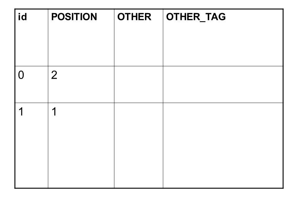 EXPLAIN PLAN Luego de conocer que información queda almacenada en la tabla del PLAN_TABLE, es necesario saber, que operaciones se pueden observar allí Las operaciones se clasifican como: - Row: Ejecutan una fila a la vez, el usuario puede ver el primer resultado antes de que la última fila sea recuperada.
