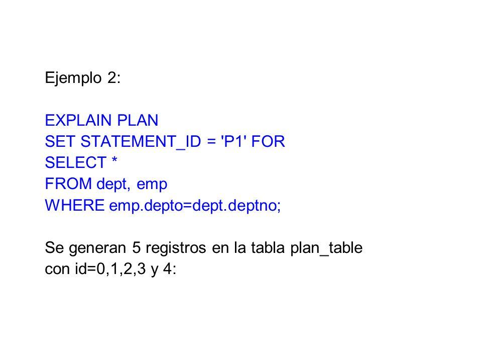 Resultado: QUERY_PLAN ------------------------------------------------ TABLE ACCESS FULL COMPANIA
