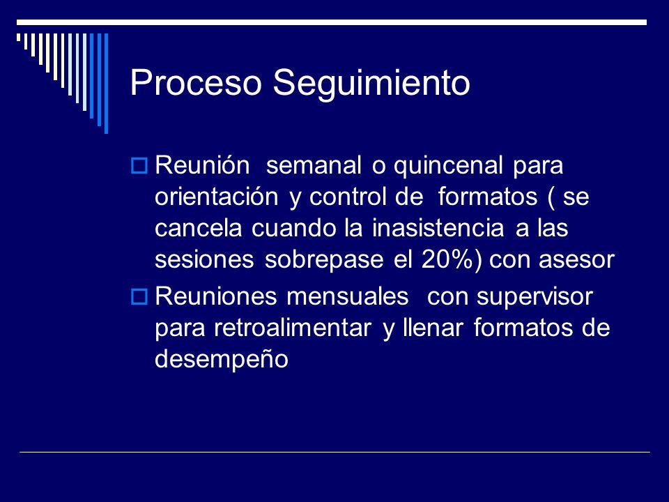 Proceso Seguimiento Reunión semanal o quincenal para orientación y control de formatos ( se cancela cuando la inasistencia a las sesiones sobrepase el 20%) con asesor Reuniones mensuales con supervisor para retroalimentar y llenar formatos de desempeño