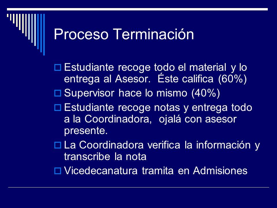Proceso Terminación Estudiante recoge todo el material y lo entrega al Asesor. Éste califica (60%) Supervisor hace lo mismo (40%) Estudiante recoge no