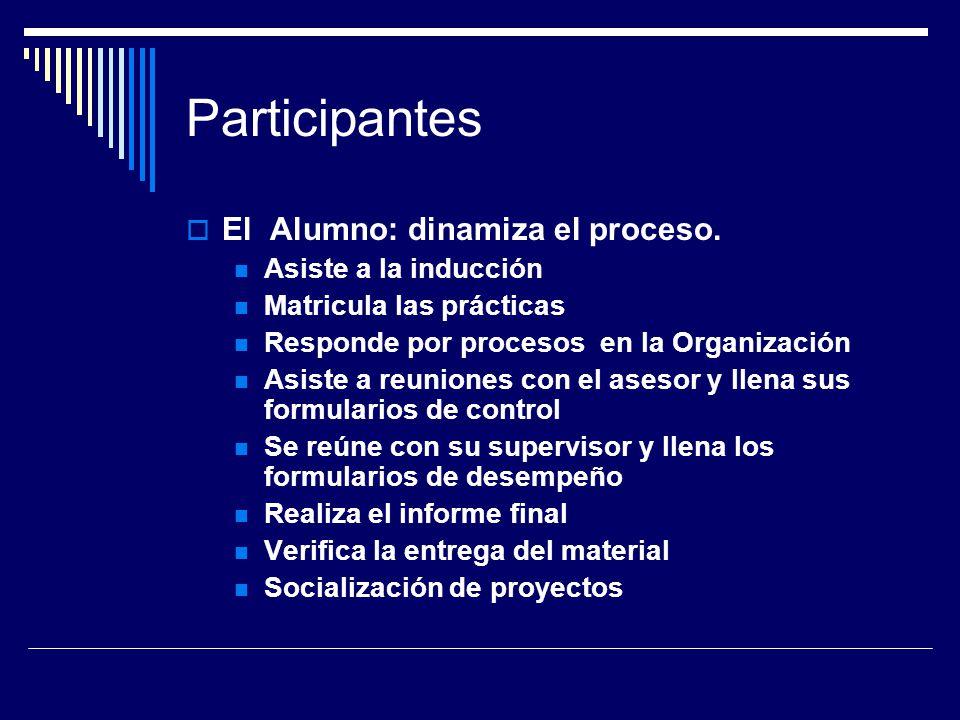 Participantes El Alumno: dinamiza el proceso. Asiste a la inducción Matricula las prácticas Responde por procesos en la Organización Asiste a reunione