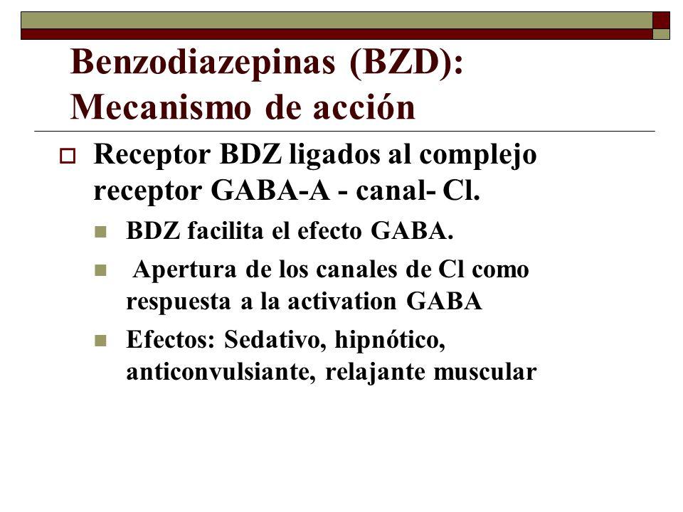 Benzodiazepinas (BZD): Mecanismo de acción Receptor BDZ ligados al complejo receptor GABA-A - canal- Cl.