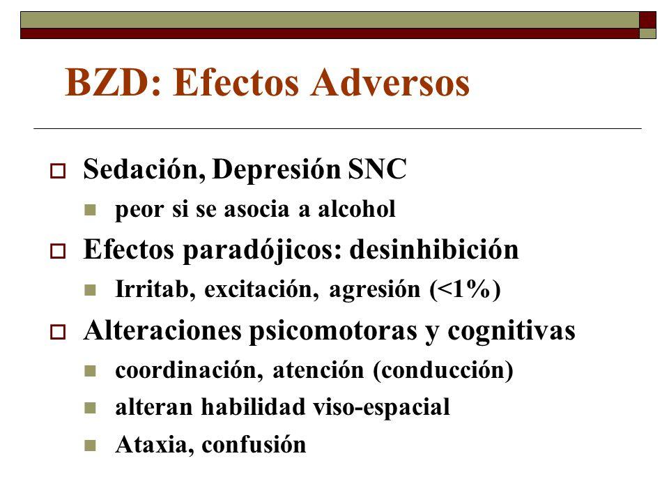 BZD: Efectos Adversos Sedación, Depresión SNC peor si se asocia a alcohol Efectos paradójicos: desinhibición Irritab, excitación, agresión (<1%) Alteraciones psicomotoras y cognitivas coordinación, atención (conducción) alteran habilidad viso-espacial Ataxia, confusión