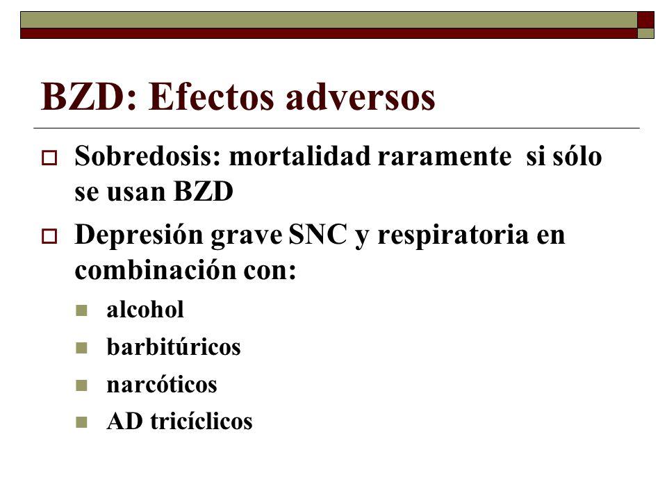 BZD: Efectos adversos Sobredosis: mortalidad raramente si sólo se usan BZD Depresión grave SNC y respiratoria en combinación con: alcohol barbitúricos narcóticos AD tricíclicos