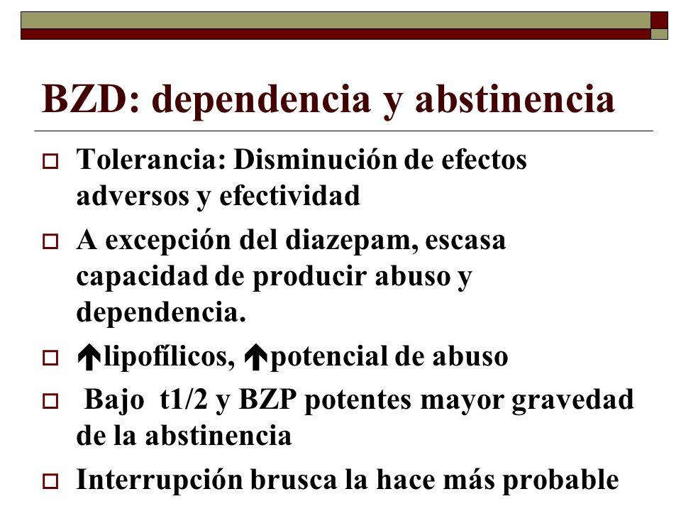 BZD: dependencia y abstinencia Tolerancia: Disminución de efectos adversos y efectividad A excepción del diazepam, escasa capacidad de producir abuso y dependencia.