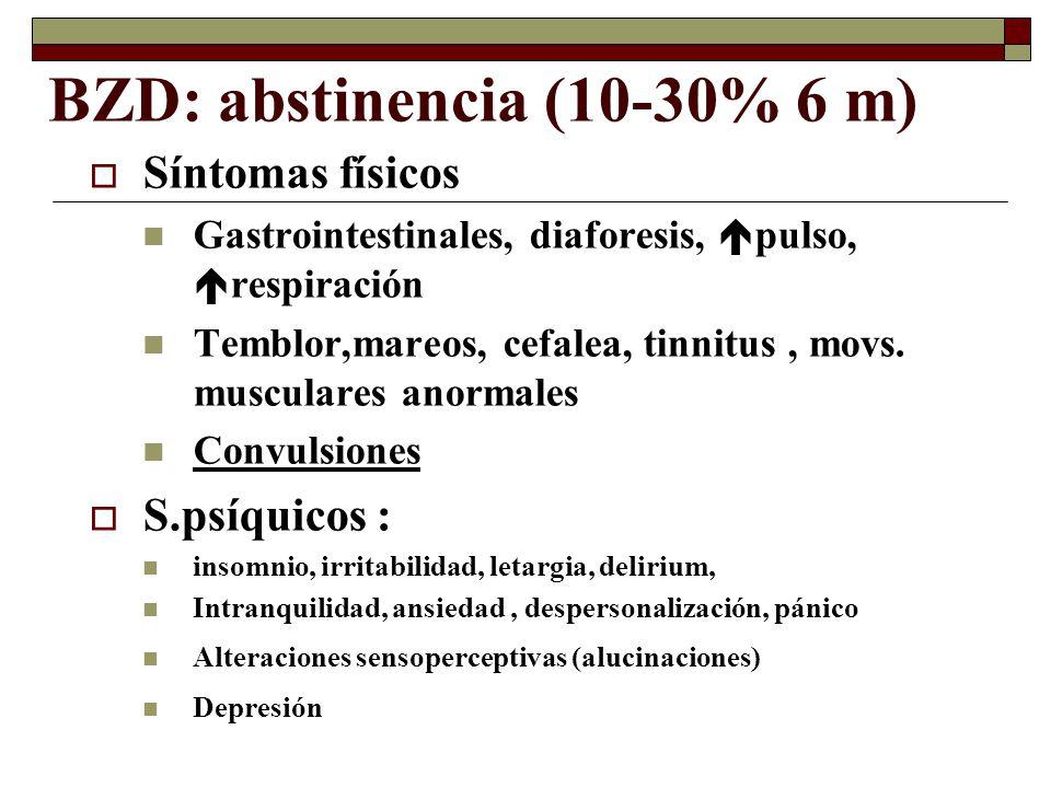 BZD: abstinencia (10-30% 6 m) Síntomas físicos Gastrointestinales, diaforesis, pulso, respiración Temblor,mareos, cefalea, tinnitus, movs.