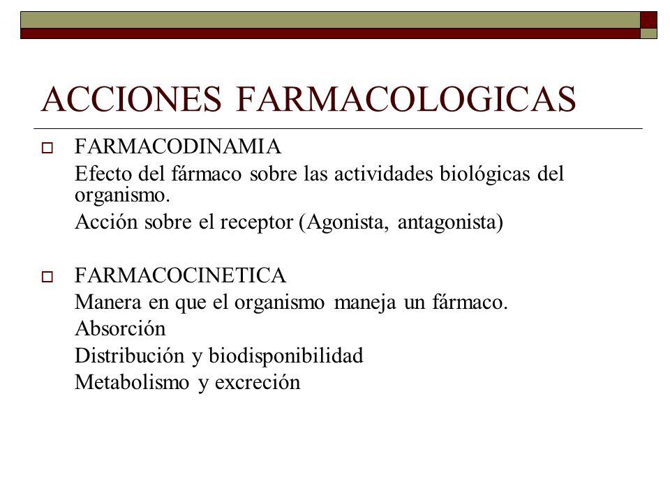 ACCIONES FARMACOLOGICAS FARMACODINAMIA Efecto del fármaco sobre las actividades biológicas del organismo.