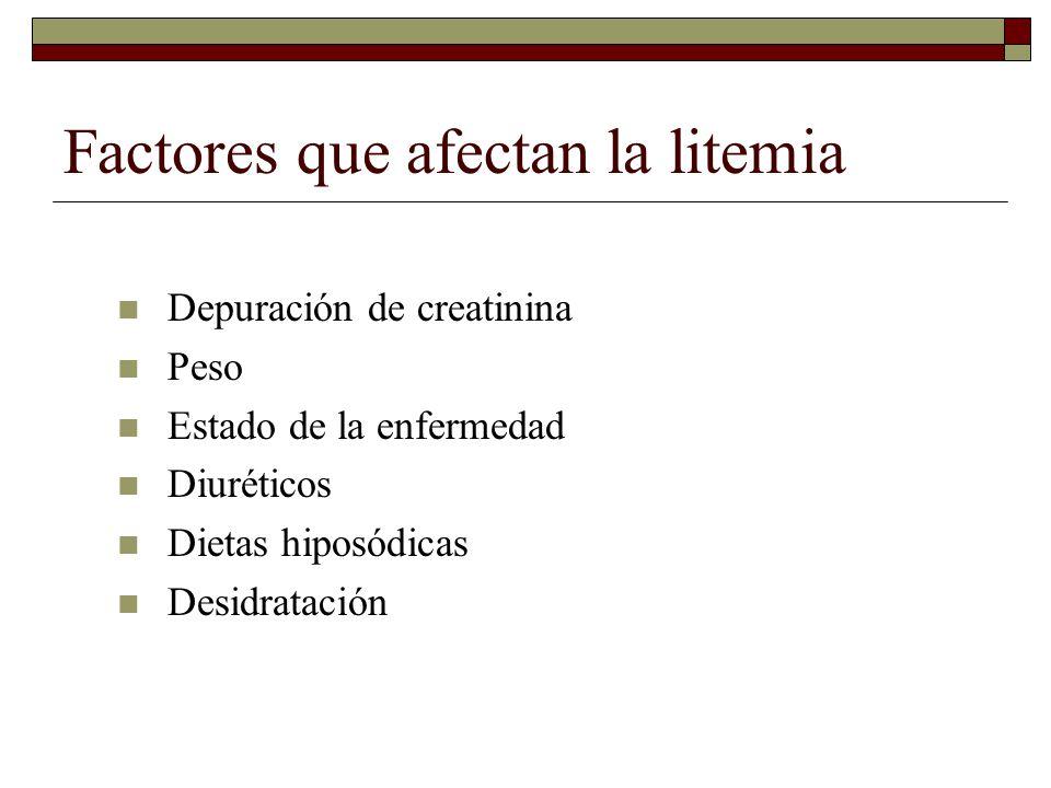 Factores que afectan la litemia Depuración de creatinina Peso Estado de la enfermedad Diuréticos Dietas hiposódicas Desidratación
