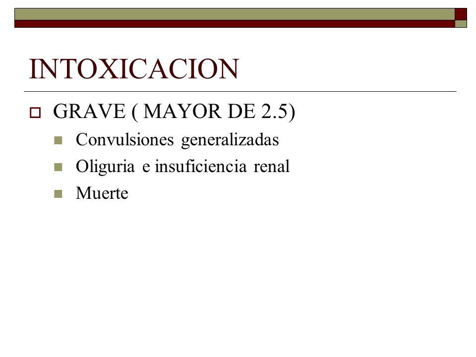 INTOXICACION GRAVE ( MAYOR DE 2.5) Convulsiones generalizadas Oliguria e insuficiencia renal Muerte