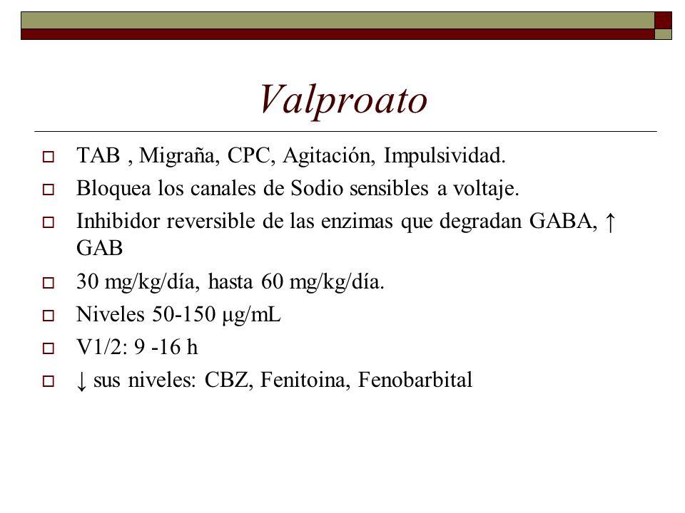 Valproato TAB, Migraña, CPC, Agitación, Impulsividad.