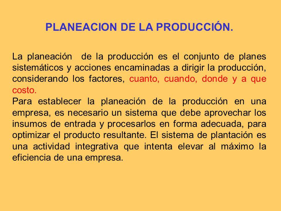 Los datos necesarios para planear la producción son: Demanda Almacén Producto o servicio Empresa Costos ¿Cuánto vamos a vender.