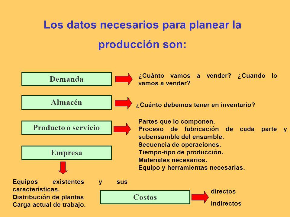 Tipos de procesos de producción La selección del tipo de proceso de producción es una decisión de carácter estratégico que compromete a la empresa durante un período prolongado de tiempo y que condiciona otras decisiones estratégicas posteriores.