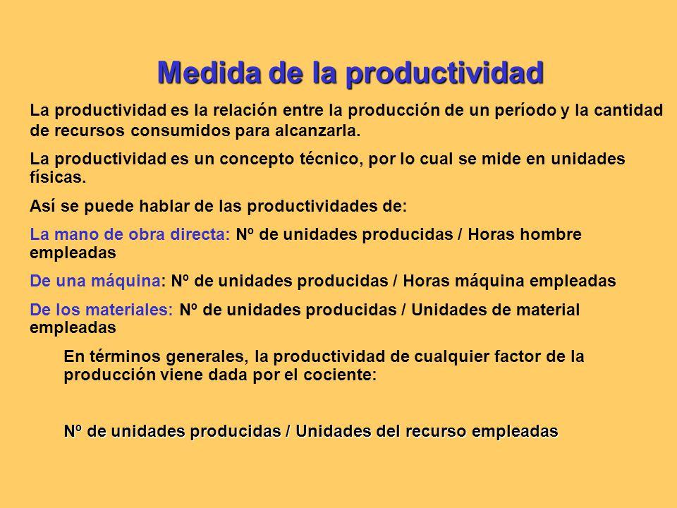 Medida de la productividad La productividad es la relación entre la producción de un período y la cantidad de recursos consumidos para alcanzarla.