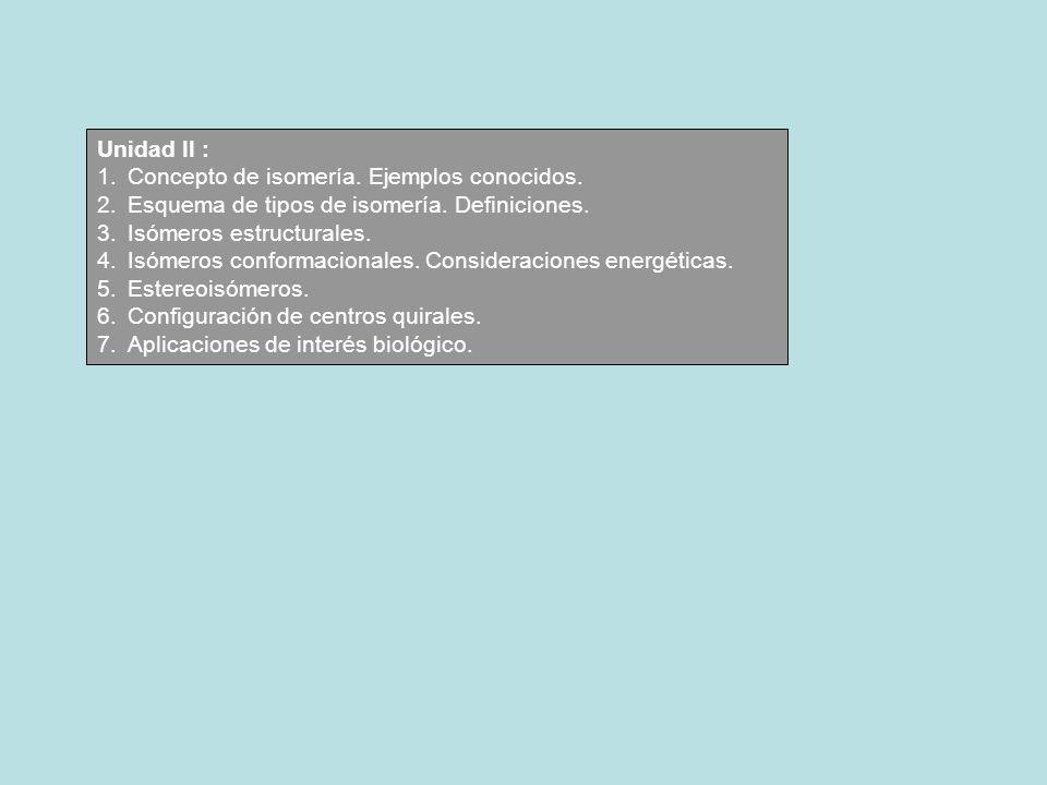 Unidad II : 1.Concepto de isomería. Ejemplos conocidos. 2.Esquema de tipos de isomería. Definiciones. 3.Isómeros estructurales. 4.Isómeros conformacio