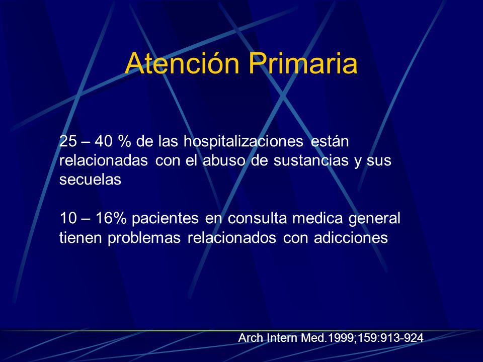 Atención Primaria 25 – 40 % de las hospitalizaciones están relacionadas con el abuso de sustancias y sus secuelas 10 – 16% pacientes en consulta medica general tienen problemas relacionados con adicciones Arch Intern Med.1999;159:913-924