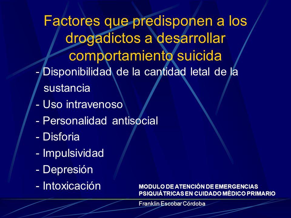 Factores que predisponen a los drogadictos a desarrollar comportamiento suicida - Disponibilidad de la cantidad letal de la sustancia - Uso intravenoso - Personalidad antisocial - Disforia - Impulsividad - Depresión - Intoxicación MODULO DE ATENCIÓN DE EMERGENCIAS PSIQUIÁTRICAS EN CUIDADO MÉDICO PRIMARIO Franklin Escobar Córdoba