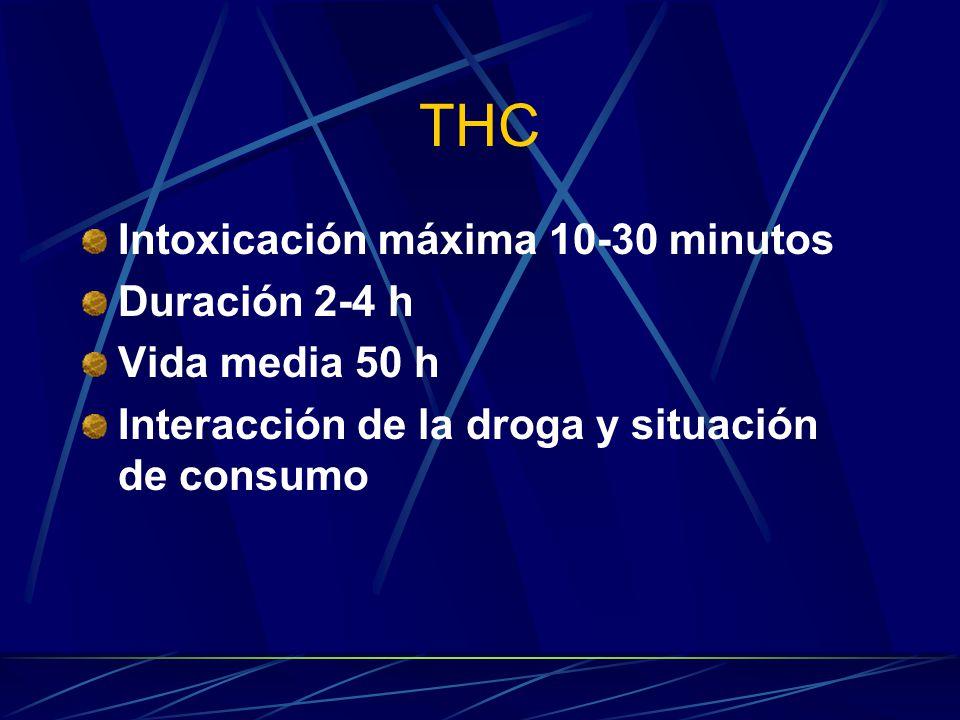 THC Intoxicación máxima 10-30 minutos Duración 2-4 h Vida media 50 h Interacción de la droga y situación de consumo