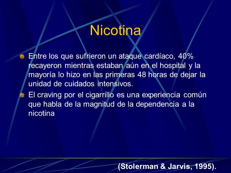 Nicotina Entre los que sufrieron un ataque cardíaco, 40% recayeron mientras estaban aún en el hospital y la mayoría lo hizo en las primeras 48 horas de dejar la unidad de cuidados intensivos.
